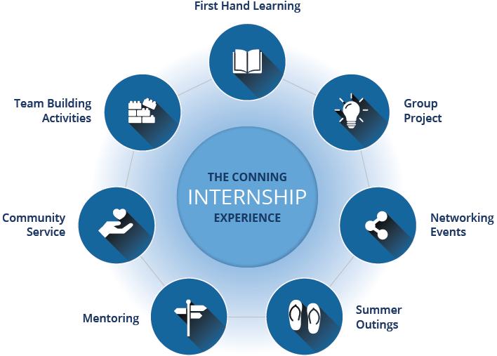 conning internships